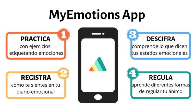 Padresformados.es archivo: app myemotions